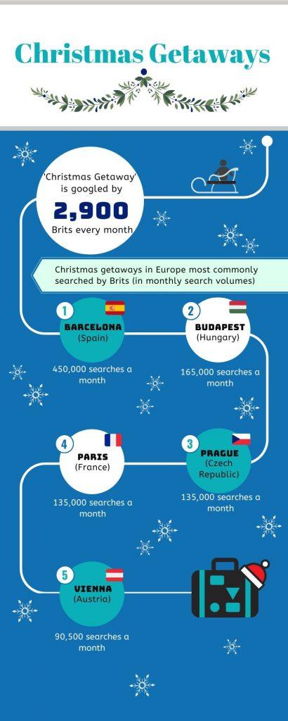 Christmas Getaways final infographic