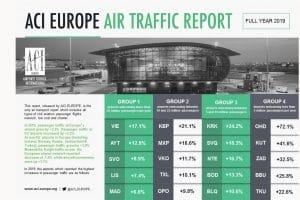 ACI Europe traffic report